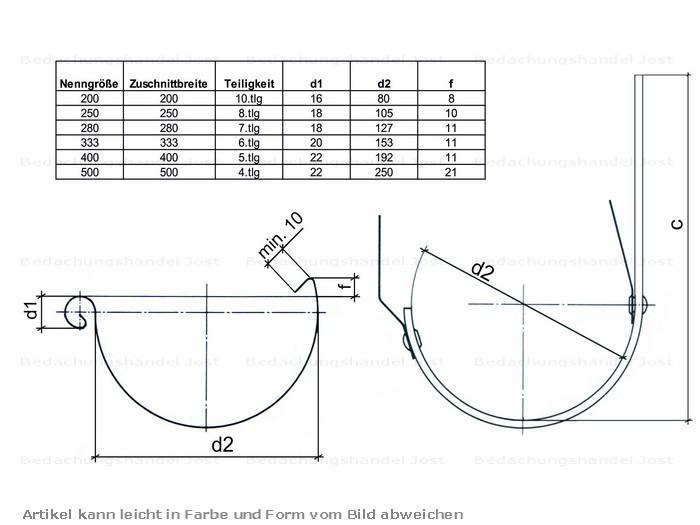 kupfer stirnbrettrinneneisen rinnenhalter 6 tlg 333 dachrinne und fallrohre rinnenhalter kupfer. Black Bedroom Furniture Sets. Home Design Ideas